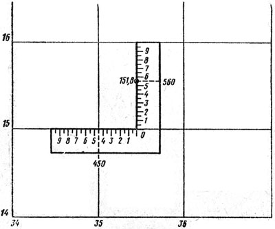Координатомер и пользование им для определения координат точки на карте