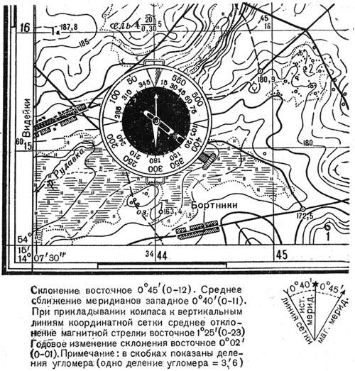 Ориентирование карты по компасу