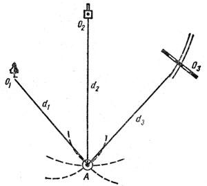 Способ засечки по измеренным расстояниям