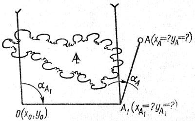 Способ топографической привязки ходом в две стороны