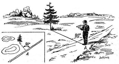 Способ топографической привязки по перпендикуляру к створу или к линейному объекту